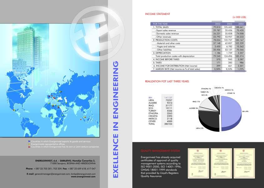 Energoinvest_2